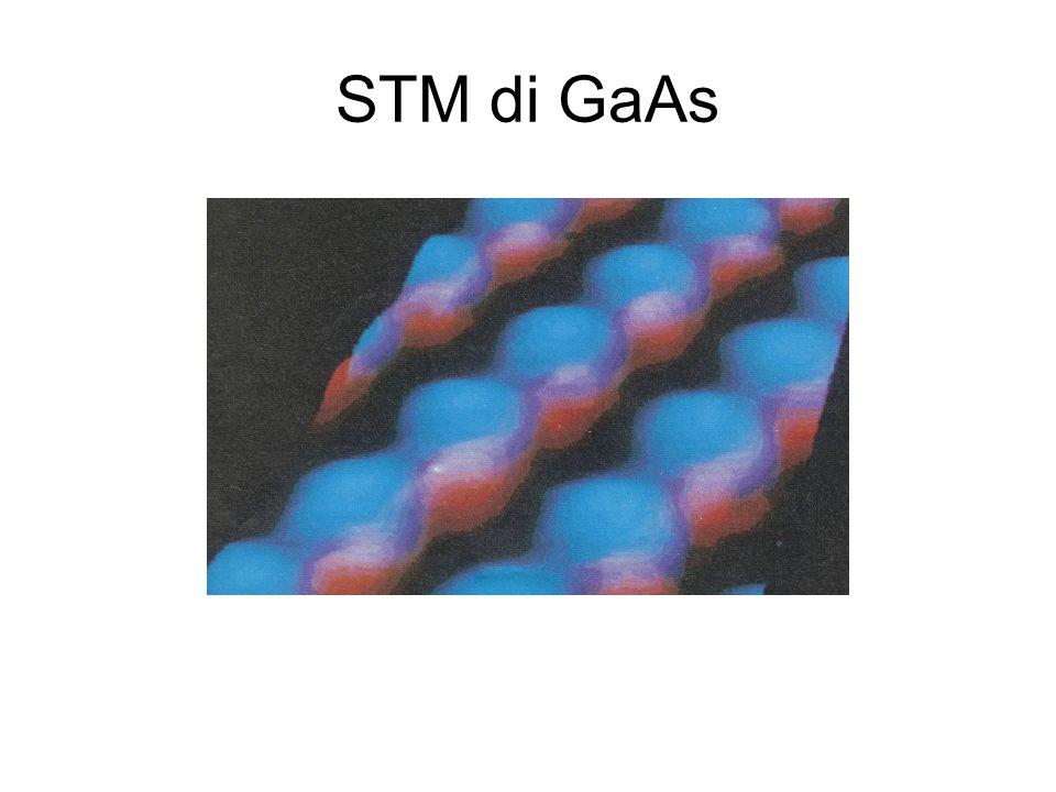 STM di GaAs