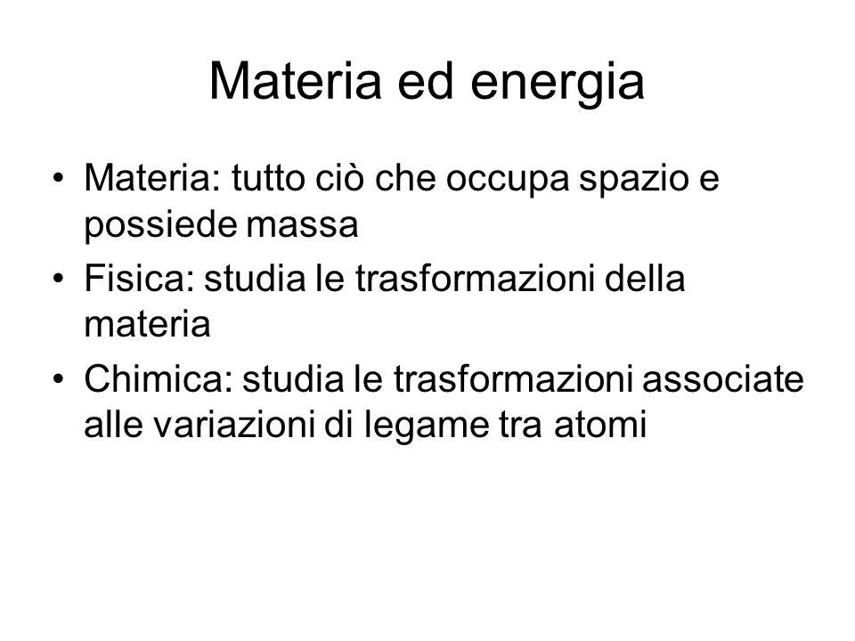 Materia ed energia Materia: tutto ciò che occupa spazio e possiede massa Fisica: studia le trasformazioni della materia Chimica: studia le trasformazioni associate alle variazioni di legame tra atomi