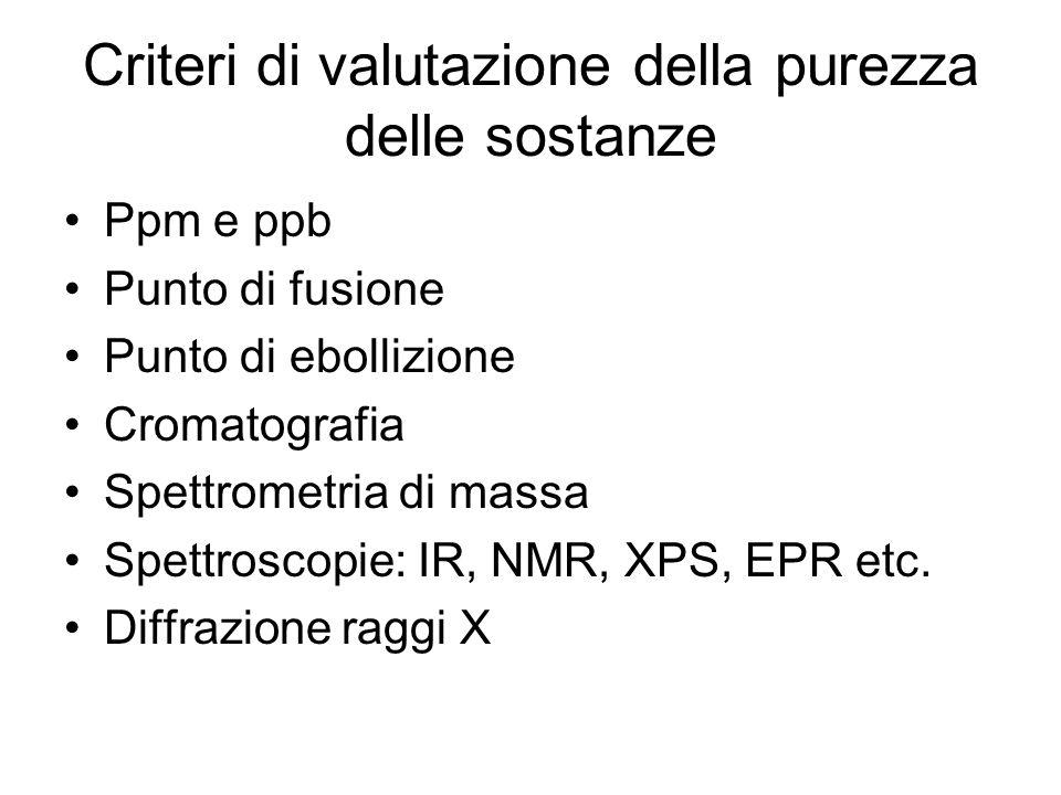 Criteri di valutazione della purezza delle sostanze Ppm e ppb Punto di fusione Punto di ebollizione Cromatografia Spettrometria di massa Spettroscopie: IR, NMR, XPS, EPR etc.