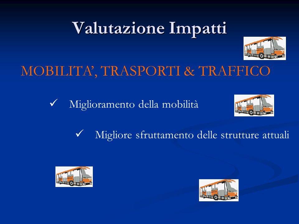 Valutazione Impatti MOBILITA', TRASPORTI & TRAFFICO Miglioramento della mobilità Migliore sfruttamento delle strutture attuali