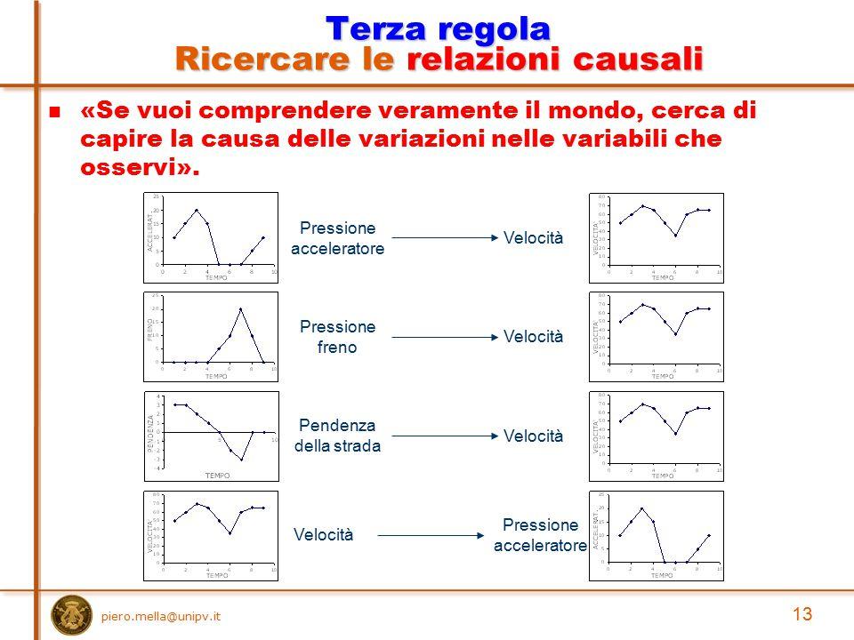 «Se vuoi comprendere veramente il mondo, cerca di capire la causa delle variazioni nelle variabili che osservi». Terza regola Ricercare le relazioni c