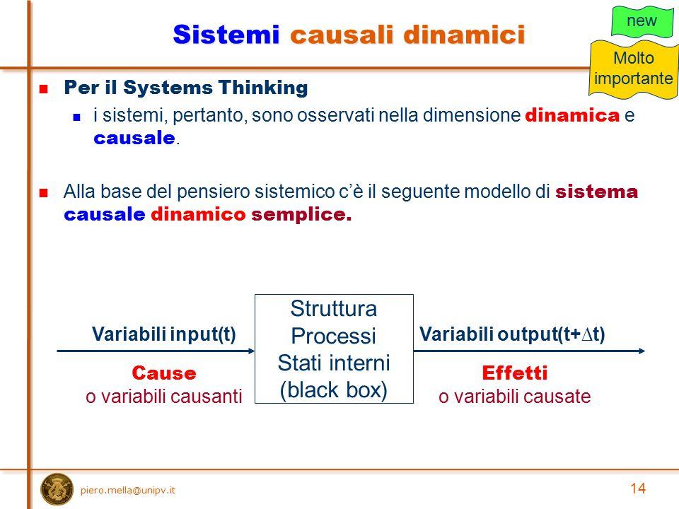 14 Per il Systems Thinking i sistemi, pertanto, sono osservati nella dimensione dinamica e causale. Alla base del pensiero sistemico c'è il seguente m