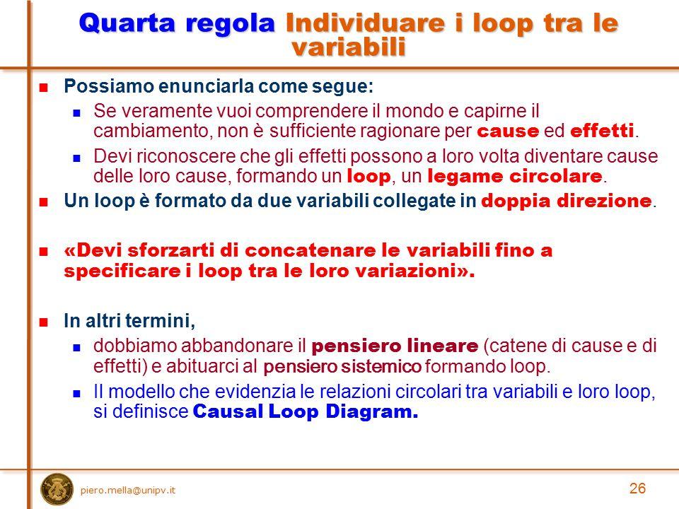 Quarta regola Individuare i loop tra le variabili Possiamo enunciarla come segue: Se veramente vuoi comprendere il mondo e capirne il cambiamento, non