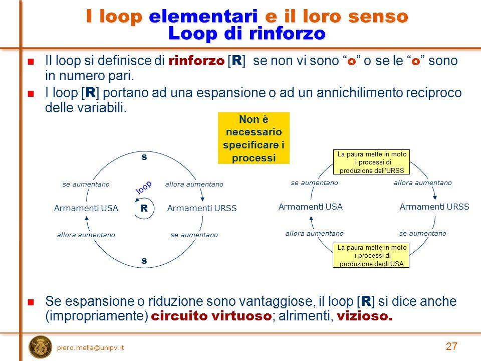 """Il loop si definisce di rinforzo [ R ] se non vi sono """" o """" o se le """" o """" sono in numero pari. I loop [ R ] portano ad una espansione o ad un annichil"""
