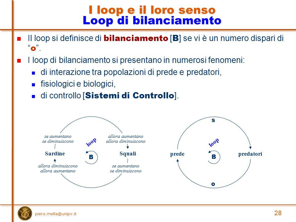 """Il loop si definisce di bilanciamento [ B ] se vi è un numero dispari di """" o """". I loop di bilanciamento si presentano in numerosi fenomeni: di interaz"""