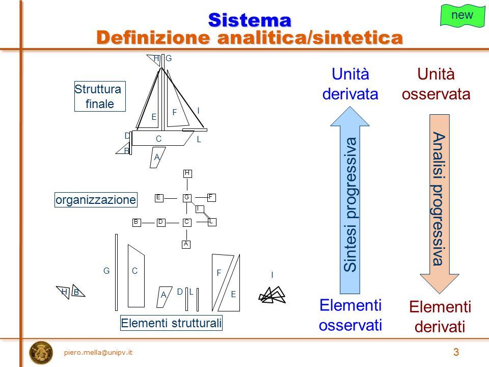 3 Struttura finale organizzazione Sistema Definizione analitica/sintetica A B D E F C GH L I A D E F CG B H I L Elementi strutturali BDC A GE F H L I