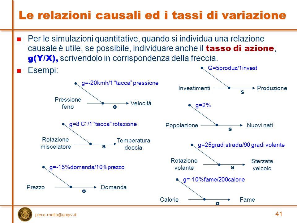 Le relazioni causali ed i tassi di variazione Per le simulazioni quantitative, quando si individua una relazione causale è utile, se possibile, indivi