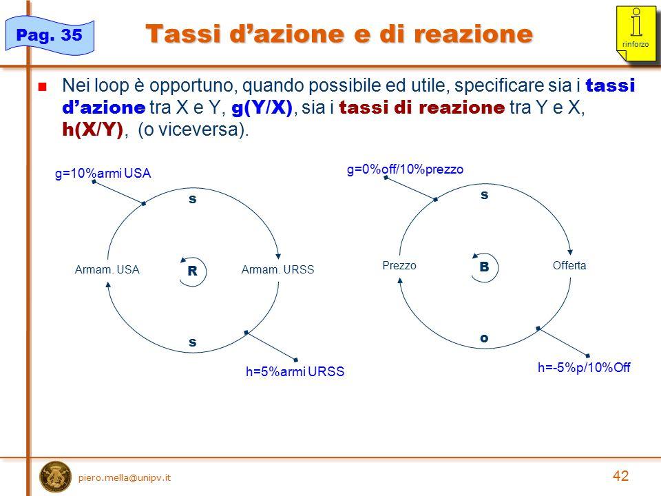 Nei loop è opportuno, quando possibile ed utile, specificare sia i tassi d'azione tra X e Y, g(Y/X), sia i tassi di reazione tra Y e X, h(X/Y), (o vic
