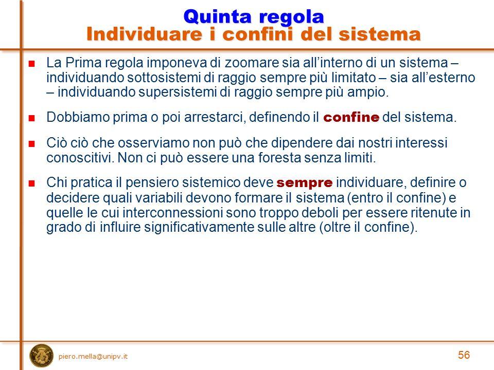Quinta regola Individuare i confini del sistema La Prima regola imponeva di zoomare sia all'interno di un sistema – individuando sottosistemi di raggi