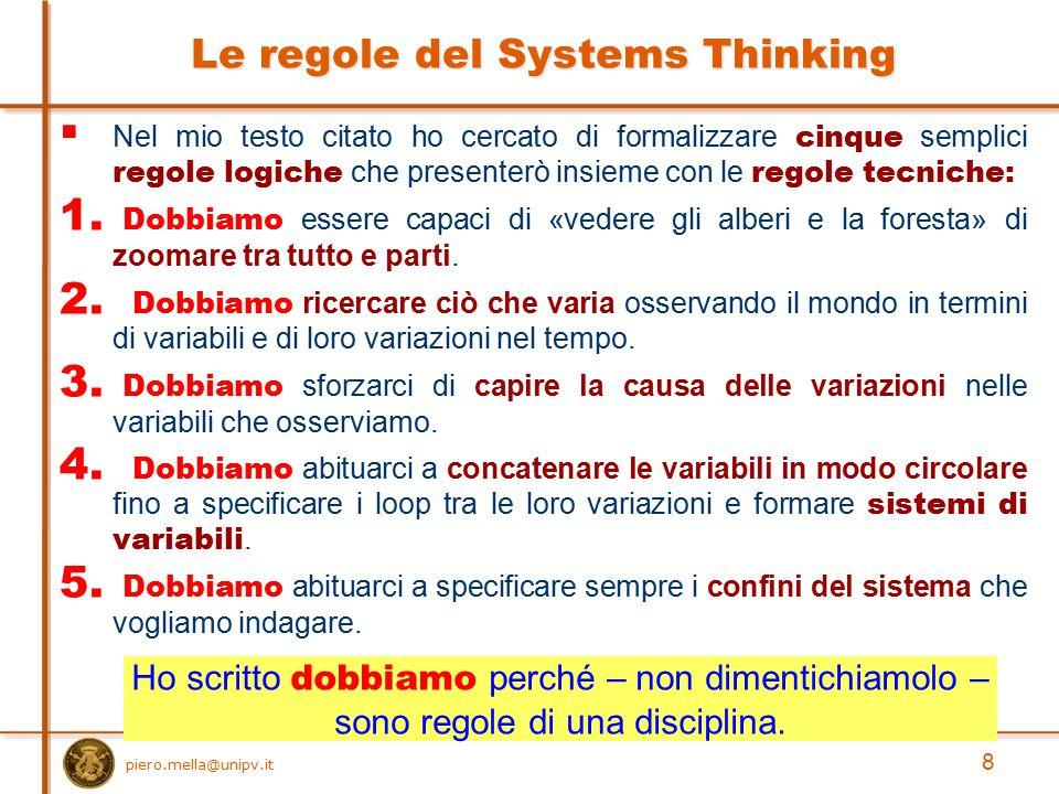  Nel mio testo citato ho cercato di formalizzare cinque semplici regole logiche che presenterò insieme con le regole tecniche: 1. Dobbiamo essere cap