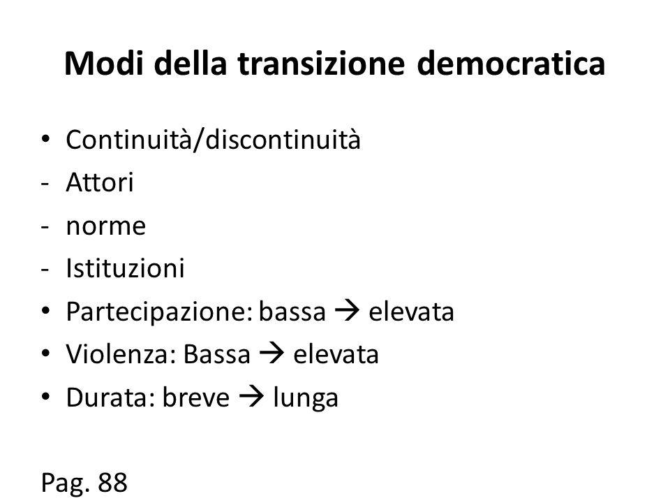 Modi della transizione democratica Continuità/discontinuità -Attori -norme -Istituzioni Partecipazione: bassa  elevata Violenza: Bassa  elevata Durata: breve  lunga Pag.