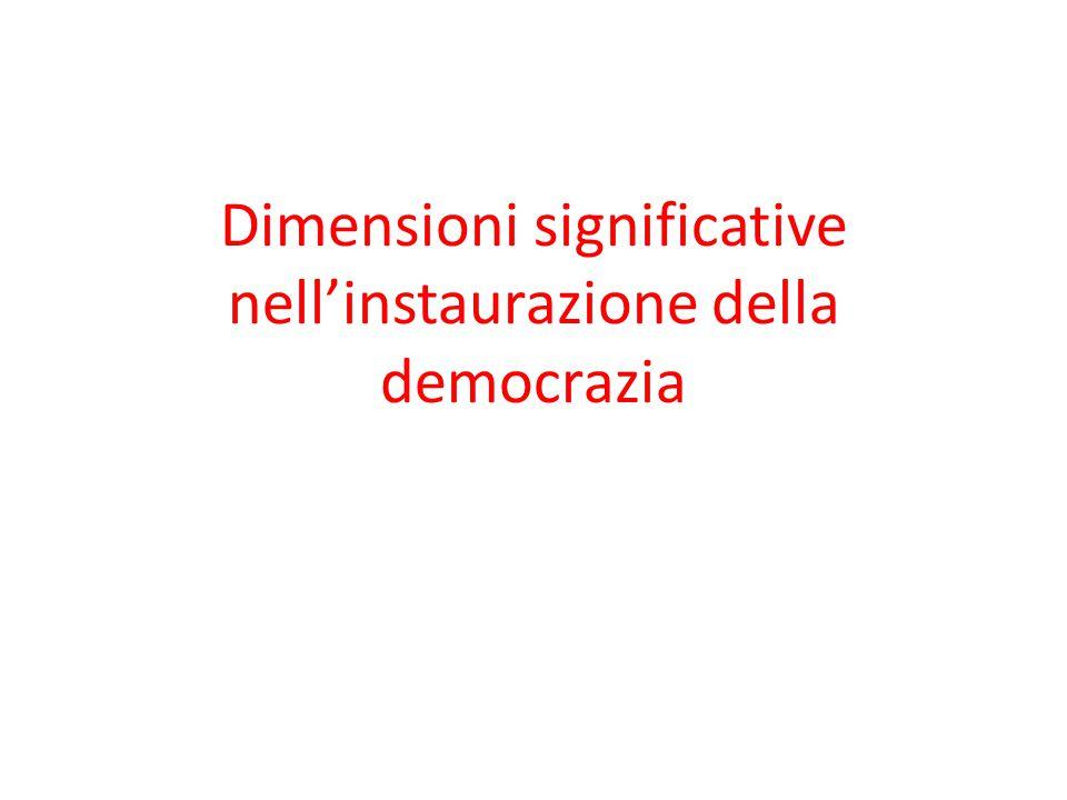 Dimensioni significative nell'instaurazione della democrazia