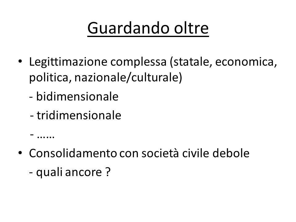 Guardando oltre Legittimazione complessa (statale, economica, politica, nazionale/culturale) - bidimensionale - tridimensionale - …… Consolidamento con società civile debole - quali ancore ?