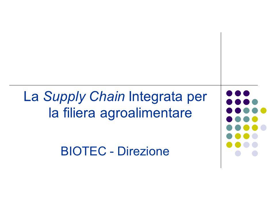 La Supply Chain Integrata per la filiera agroalimentare BIOTEC - Direzione