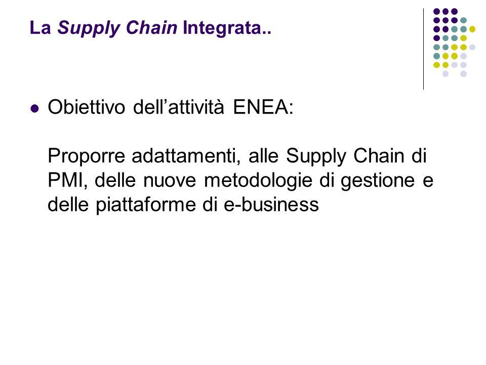 Obiettivo dell'attività ENEA: Proporre adattamenti, alle Supply Chain di PMI, delle nuove metodologie di gestione e delle piattaforme di e-business La