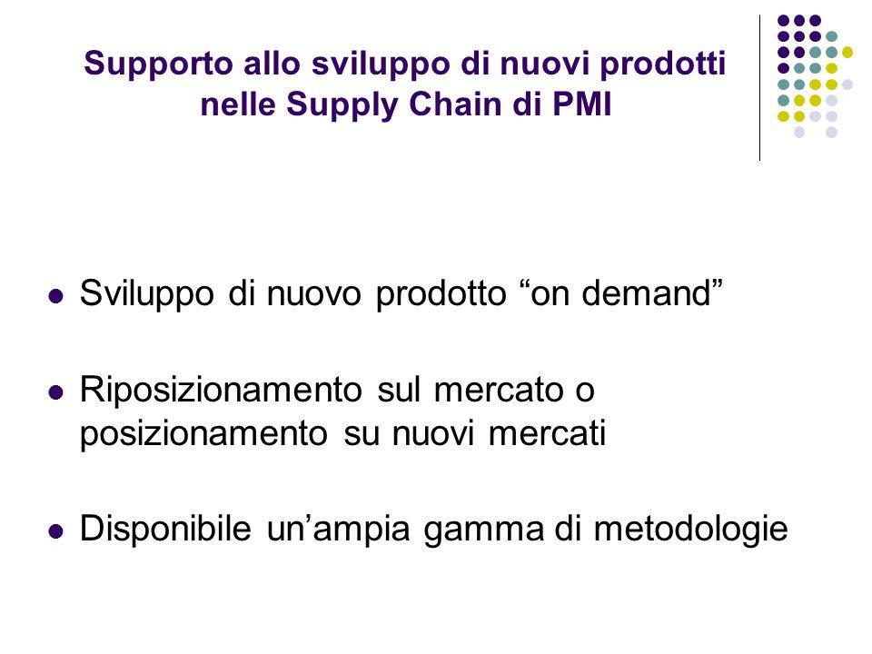 """Sviluppo di nuovo prodotto """"on demand"""" Riposizionamento sul mercato o posizionamento su nuovi mercati Disponibile un'ampia gamma di metodologie Suppor"""