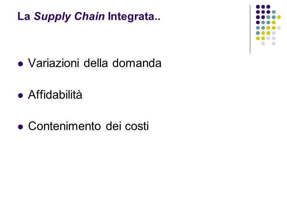 Variazioni della domanda Affidabilità Contenimento dei costi La Supply Chain Integrata..