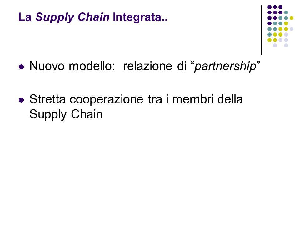 """Nuovo modello: relazione di """"partnership"""" Stretta cooperazione tra i membri della Supply Chain La Supply Chain Integrata.."""