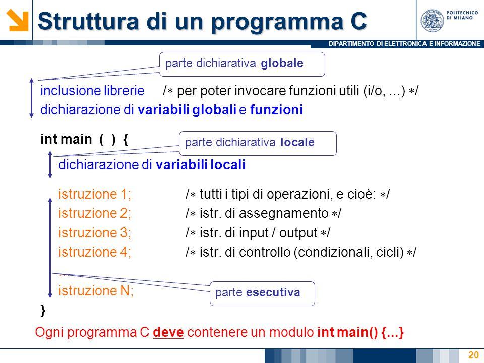 DIPARTIMENTO DI ELETTRONICA E INFORMAZIONE 20 Struttura di un programma C inclusione librerie /  per poter invocare funzioni utili (i/o,...)  / dich