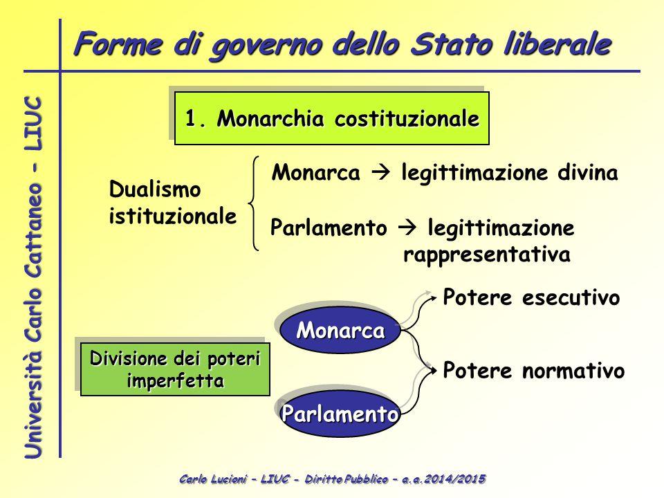 Carlo Lucioni – LIUC - Diritto Pubblico – a.a.2014/2015 Università Carlo Cattaneo - LIUC 1. Monarchia costituzionale Dualismo istituzionale Monarca 