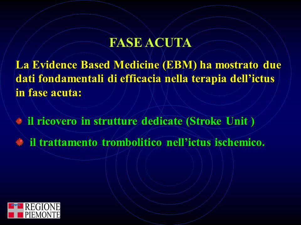 FASE ACUTA La Evidence Based Medicine (EBM) ha mostrato due dati fondamentali di efficacia nella terapia dell'ictus in fase acuta: il ricovero in stru