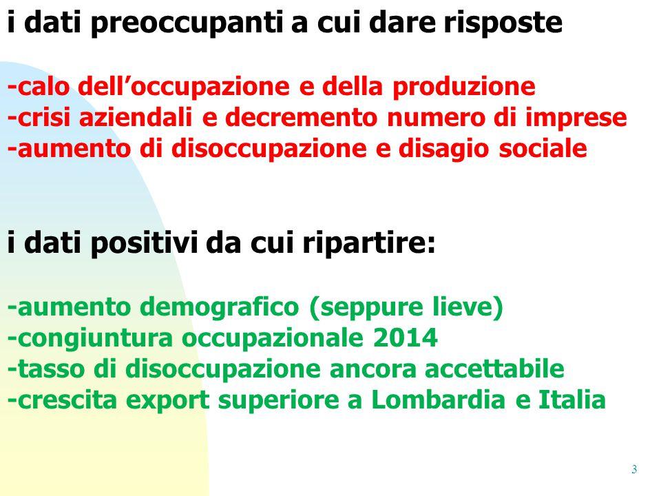 Laboratorio di Economia Locale - Università Cattolica Piacenza La dinamica dell'occupazione (numero indice 2007= 100) Fonte: Istat, 2015