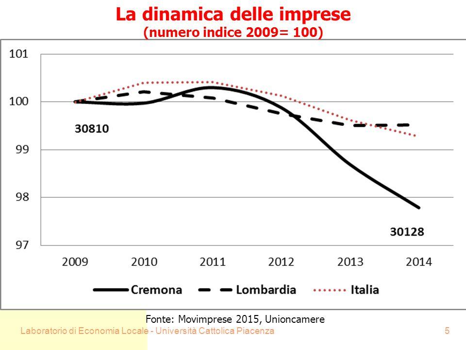 Laboratorio di Economia Locale - Università Cattolica Piacenza6 La dinamica della popolazione (numero indice 1991= 100) Fonte: Istat, 2015