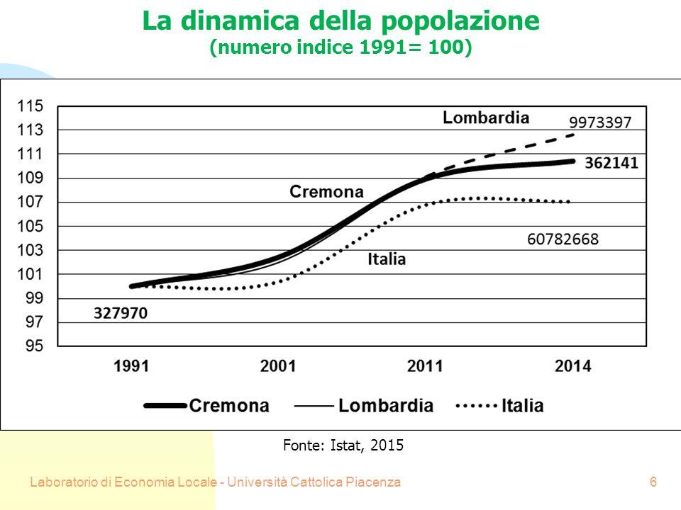 Laboratorio di Economia Locale - Università Cattolica Piacenza7 La dinamica del tasso di disoccupazione (2004-2014) Fonte: Istat, 2015