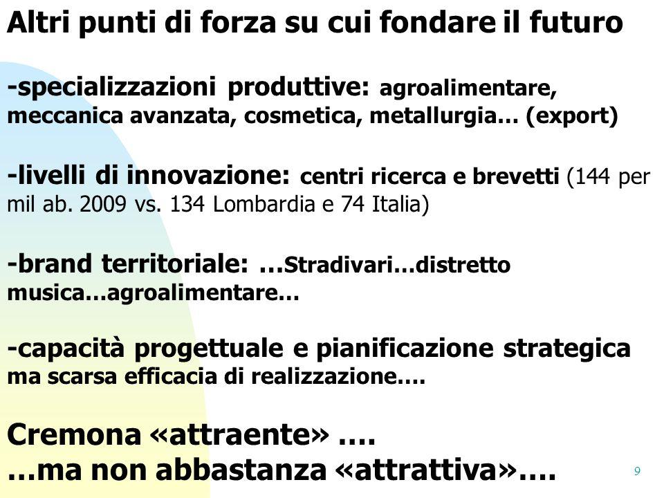 Laboratorio di Economia Locale - Università Cattolica Piacenza10