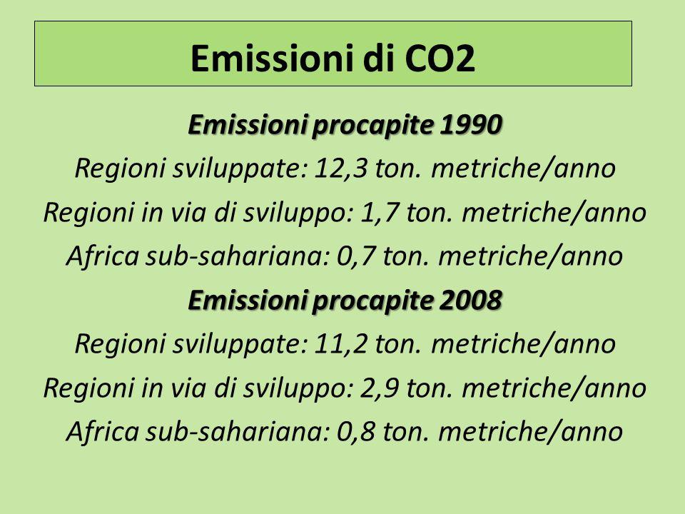 Emissioni procapite 1990 Regioni sviluppate: 12,3 ton. metriche/anno Regioni in via di sviluppo: 1,7 ton. metriche/anno Africa sub-sahariana: 0,7 ton.