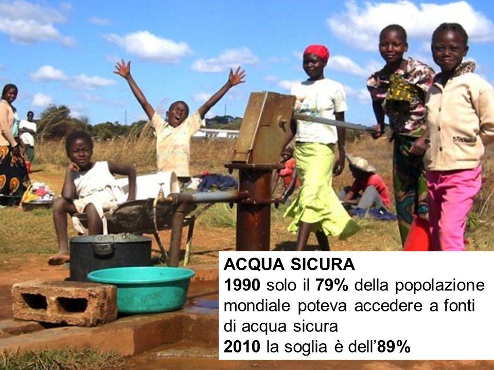 ACQUA SICURA 1990 solo il 79% della popolazione mondiale poteva accedere a fonti di acqua sicura 2010 la soglia è dell'89%