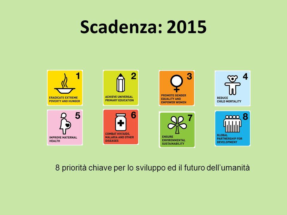 Scadenza: 2015 8 priorità chiave per lo sviluppo ed il futuro dell'umanità