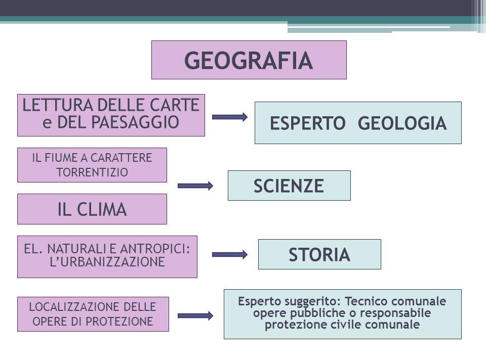 GEOGRAFIA IL CLIMA IL FIUME A CARATTERE TORRENTIZIO LETTURA DELLE CARTE e DEL PAESAGGIO EL.