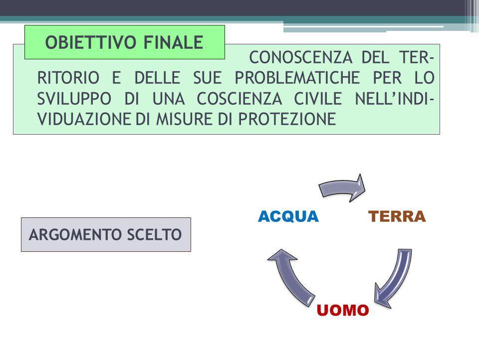 ENTRO FINE MARZO TERRITORIO E PROBLEMATICHE CONNESSE.