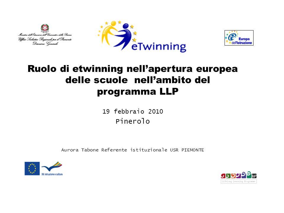 Ruolo di etwinning nell'apertura europea delle scuole nell'ambito del programma LLP 19 febbraio 2010 Pinerolo Aurora Tabone Referente istituzionale USR PIEMONTE