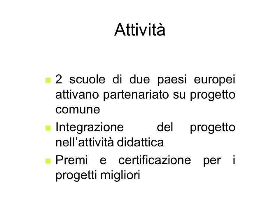 Attività 2 scuole di due paesi europei attivano partenariato su progetto comune Integrazione del progetto nell'attività didattica Premi e certificazione per i progetti migliori