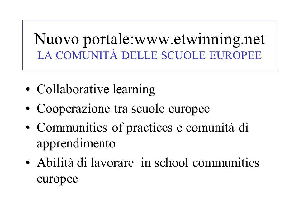 Nuovo portale:www.etwinning.net LA COMUNITÀ DELLE SCUOLE EUROPEE Collaborative learning Cooperazione tra scuole europee Communities of practices e comunità di apprendimento Abilità di lavorare in school communities europee