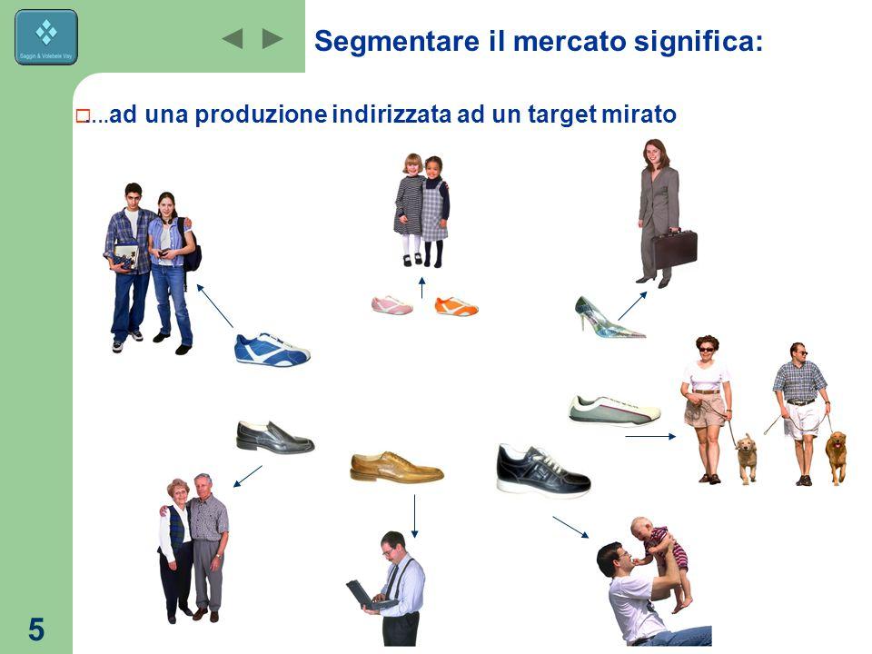 5 Segmentare il mercato significa:  …. ad una produzione indirizzata ad un target mirato