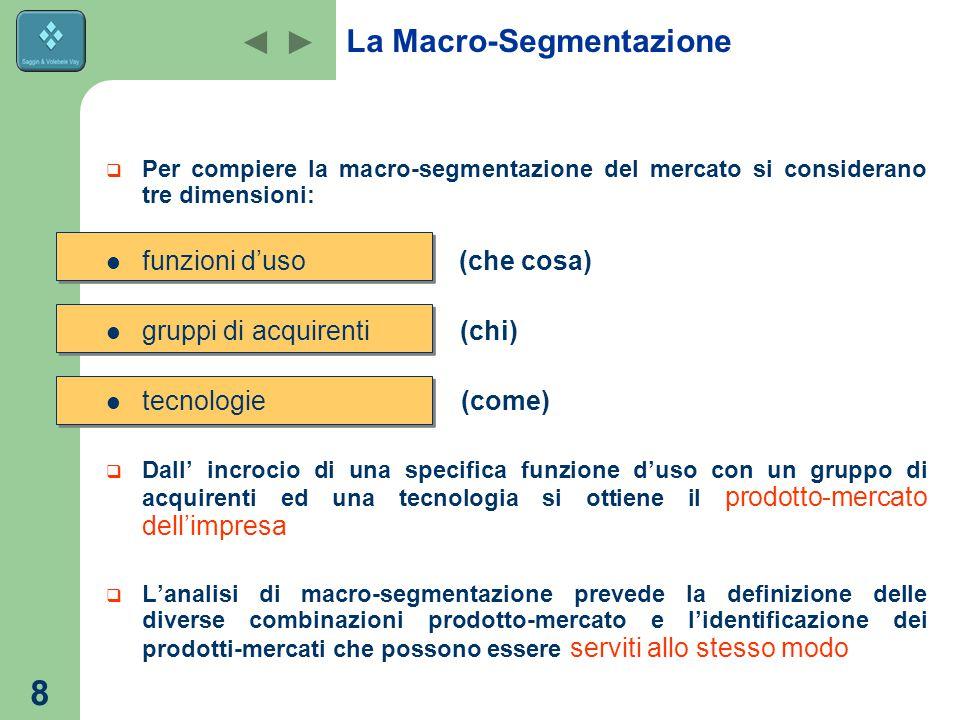 8 La Macro-Segmentazione  Per compiere la macro-segmentazione del mercato si considerano tre dimensioni: funzioni d'uso (che cosa) gruppi di acquirenti (chi) tecnologie (come)  Dall' incrocio di una specifica funzione d'uso con un gruppo di acquirenti ed una tecnologia si ottiene il prodotto-mercato dell'impresa  L'analisi di macro-segmentazione prevede la definizione delle diverse combinazioni prodotto-mercato e l'identificazione dei prodotti-mercati che possono essere serviti allo stesso modo