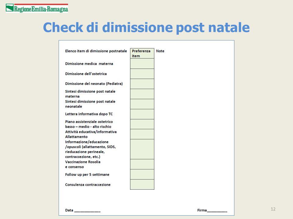 Check di dimissione post natale 12