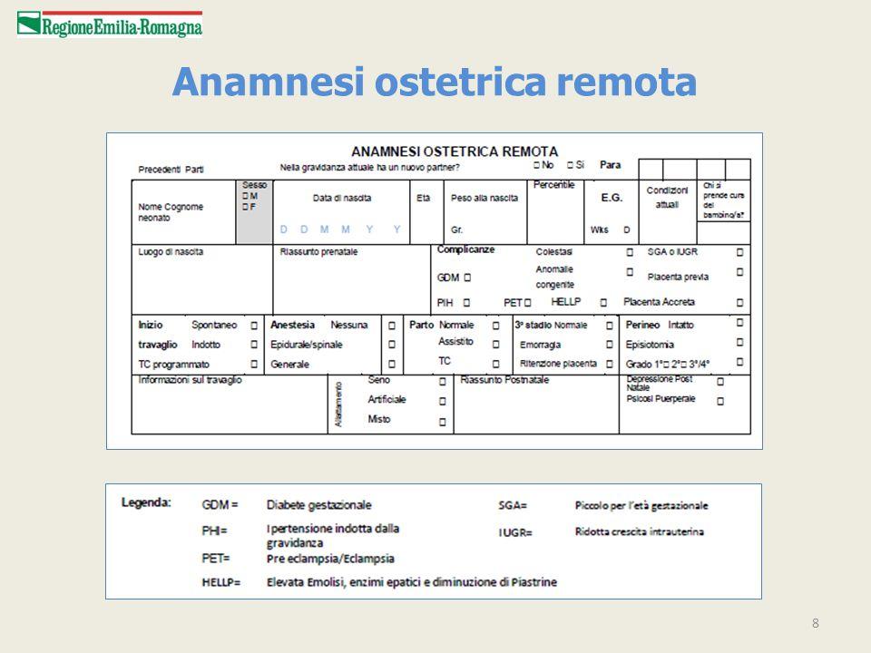 Anamnesi ostetrica remota 8