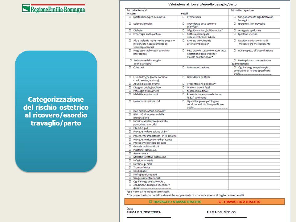 9 Categorizzazione del rischio ostetrico al ricovero/esordio travaglio/parto