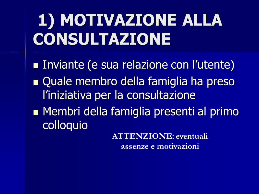 1) MOTIVAZIONE ALLA CONSULTAZIONE 1) MOTIVAZIONE ALLA CONSULTAZIONE Inviante (e sua relazione con l'utente) Inviante (e sua relazione con l'utente) Qu