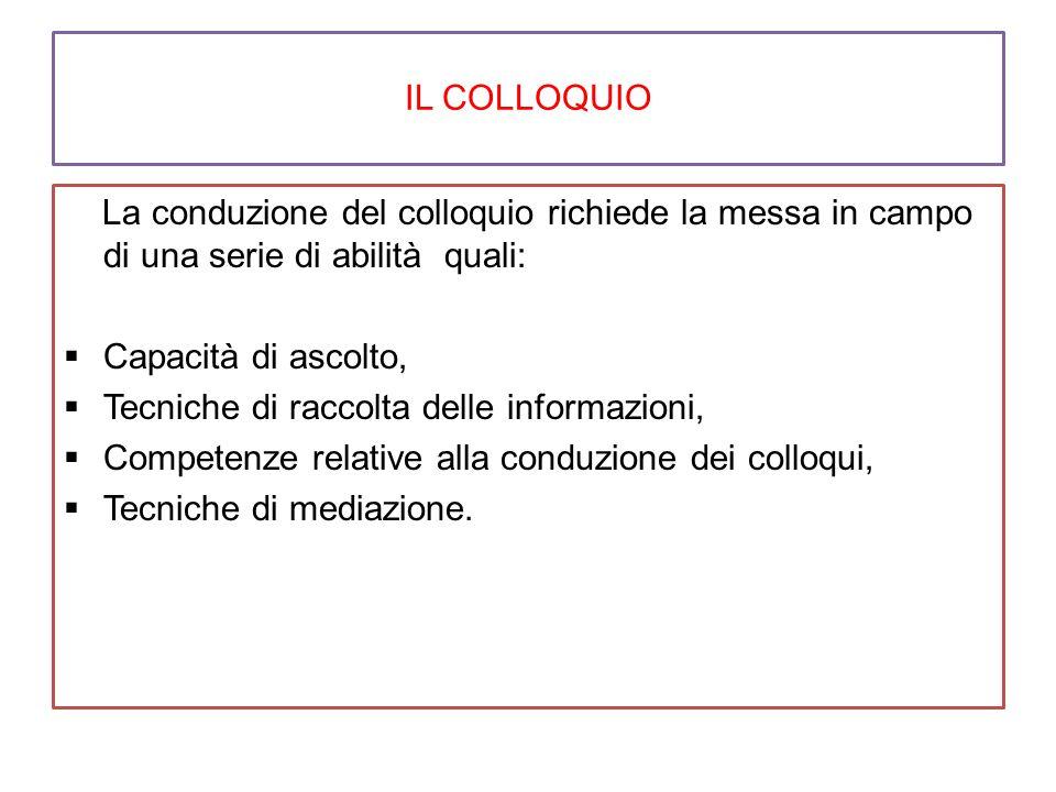 IL COLLOQUIO La conduzione del colloquio richiede la messa in campo di una serie di abilità quali:  Capacità di ascolto,  Tecniche di raccolta delle informazioni,  Competenze relative alla conduzione dei colloqui,  Tecniche di mediazione.