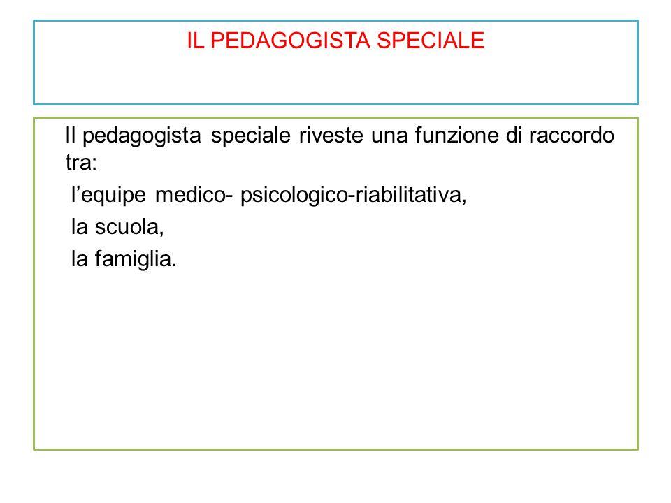IL PEDAGOGISTA SPECIALE Il pedagogista speciale riveste una funzione di raccordo tra: l'equipe medico- psicologico-riabilitativa, la scuola, la famiglia.