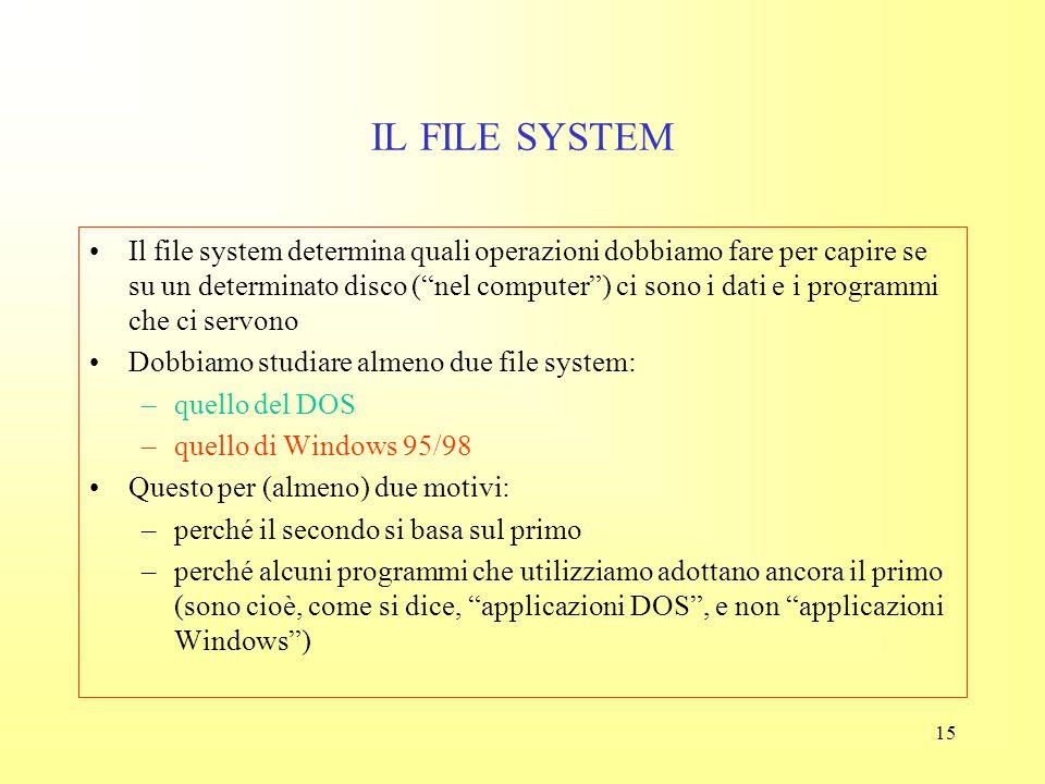 14 IL FILE SYSTEM Ad esempio: –il testo della tesi di laurea –i dati della tesina –una pagina web Il file system è l'insieme delle convenzioni adottat