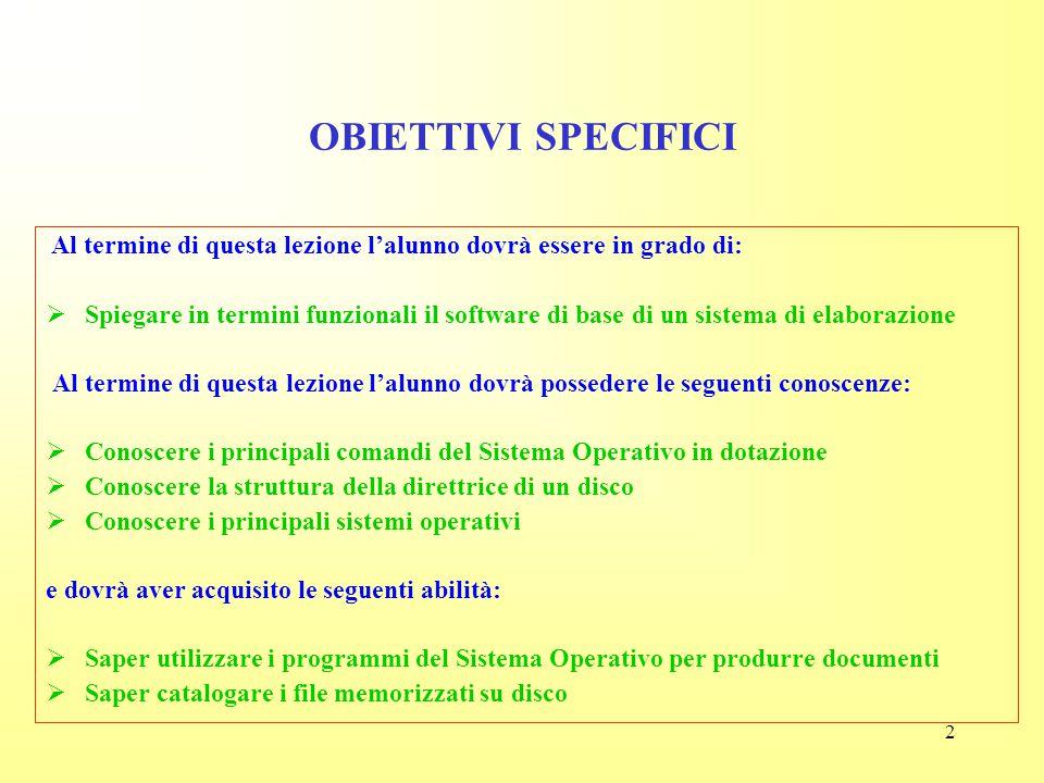 1 IL SISTEMA OPERATIVO Corso per la sessione riservata di abilitazione (O.M. 33/00) Classe di concorso A042 ITIS Badoni - Lecco