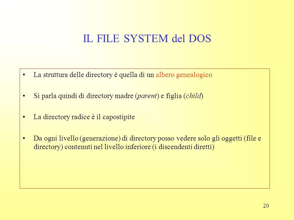 19 IL FILE SYSTEM del DOS La struttura di directory può essere rappresentata graficamente mediante un albero: C:\ AUTOEXEC.BAT COMMAND.COM CONFIG.SYS