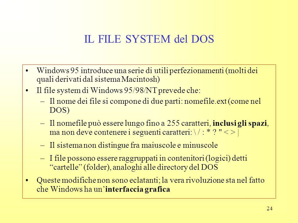 23 IL FILE SYSTEM del DOS nome ext dir dimensioni data ora Il PC DOS risponde con una schermata come quella qui accanto, che riporta i nomi dei file e