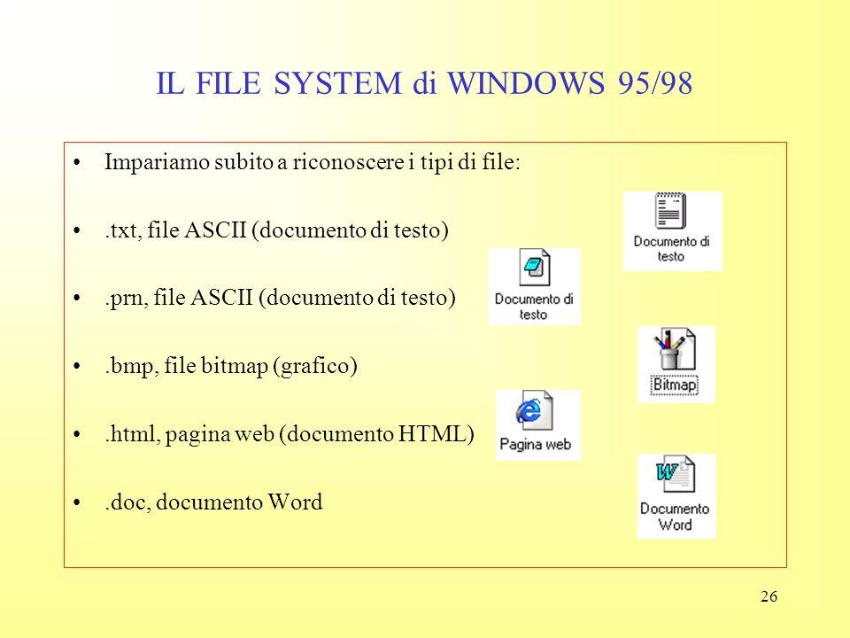 25 IL FILE SYSTEM di WINDOWS 95/98 Windows 95/98 usa una GUI (Graphic User Interface) per dialogare con l'utente In una GUI: –gli oggetti non sono rap